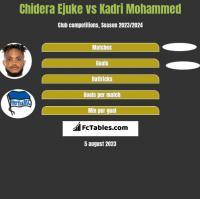 Chidera Ejuke vs Kadri Mohammed h2h player stats