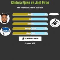 Chidera Ejuke vs Joel Piroe h2h player stats