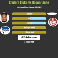 Chidera Ejuke vs Ragnar Ache h2h player stats