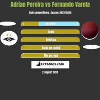 Adrian Pereira vs Fernando Varela h2h player stats