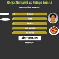 Keiya Shiihashi vs Shingo Tomita h2h player stats