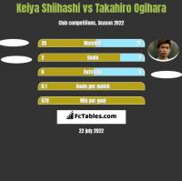 Keiya Shiihashi vs Takahiro Ogihara h2h player stats