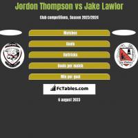 Jordon Thompson vs Jake Lawlor h2h player stats