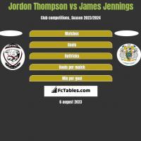 Jordon Thompson vs James Jennings h2h player stats