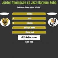 Jordon Thompson vs Jazzi Barnum-Bobb h2h player stats