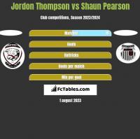Jordon Thompson vs Shaun Pearson h2h player stats