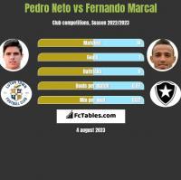 Pedro Neto vs Fernando Marcal h2h player stats