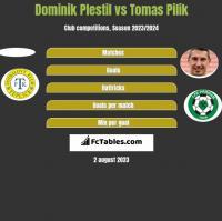 Dominik Plestil vs Tomas Pilik h2h player stats