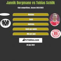 Jannik Borgmann vs Tobias Schilk h2h player stats
