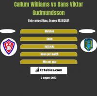 Callum Williams vs Hans Viktor Gudmundsson h2h player stats