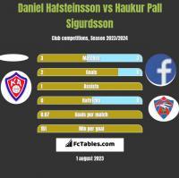Daniel Hafsteinsson vs Haukur Pall Sigurdsson h2h player stats