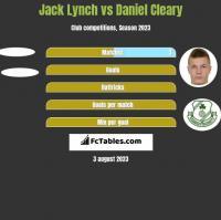 Jack Lynch vs Daniel Cleary h2h player stats