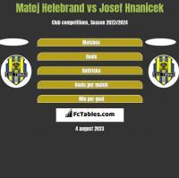 Matej Helebrand vs Josef Hnanicek h2h player stats