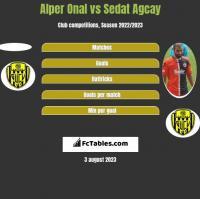 Alper Onal vs Sedat Agcay h2h player stats