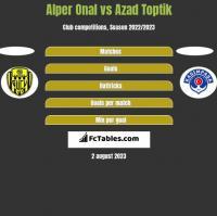 Alper Onal vs Azad Toptik h2h player stats