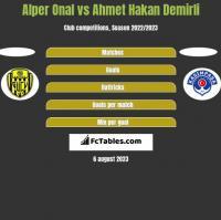Alper Onal vs Ahmet Hakan Demirli h2h player stats