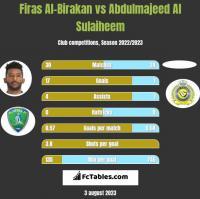 Firas Al-Birakan vs Abdulmajeed Al Sulaiheem h2h player stats