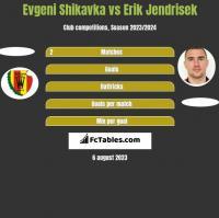 Evgeni Shikavka vs Erik Jendrisek h2h player stats