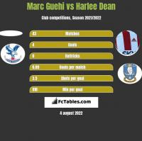 Marc Guehi vs Harlee Dean h2h player stats