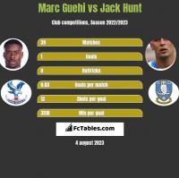 Marc Guehi vs Jack Hunt h2h player stats