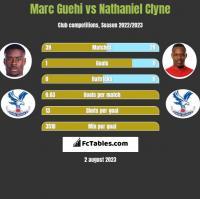 Marc Guehi vs Nathaniel Clyne h2h player stats