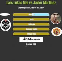 Lars Lukas Mai vs Javier Martinez h2h player stats