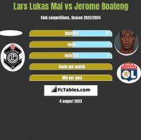 Lars Lukas Mai vs Jerome Boateng h2h player stats