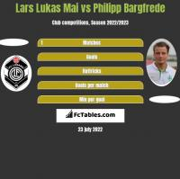 Lars Lukas Mai vs Philipp Bargfrede h2h player stats