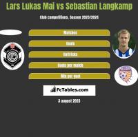 Lars Lukas Mai vs Sebastian Langkamp h2h player stats