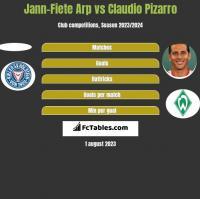 Jann-Fiete Arp vs Claudio Pizarro h2h player stats