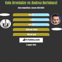 Vato Arveladze vs Andrea Bertolacci h2h player stats