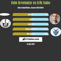 Vato Arveladze vs Erik Sabo h2h player stats