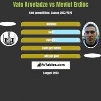 Vato Arveladze vs Mevlut Erdinc h2h player stats
