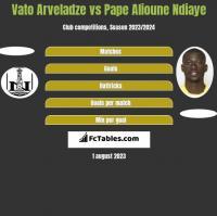 Vato Arveladze vs Pape Alioune Ndiaye h2h player stats