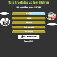 Vato Arveladze vs Zeki Yildirim h2h player stats