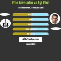 Vato Arveladze vs Egi Vikri h2h player stats