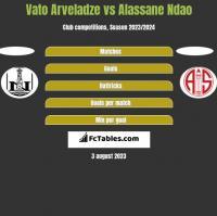 Vato Arveladze vs Alassane Ndao h2h player stats