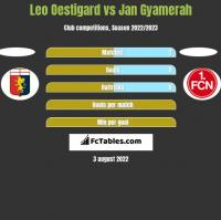 Leo Oestigard vs Jan Gyamerah h2h player stats