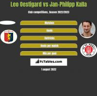 Leo Oestigard vs Jan-Philipp Kalla h2h player stats