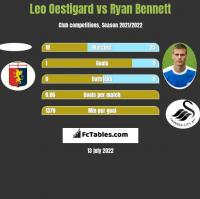 Leo Oestigard vs Ryan Bennett h2h player stats