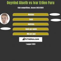 Oeyvind Alseth vs Ivar Erlien Furu h2h player stats