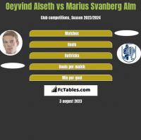 Oeyvind Alseth vs Marius Svanberg Alm h2h player stats