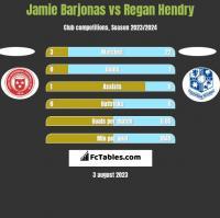 Jamie Barjonas vs Regan Hendry h2h player stats