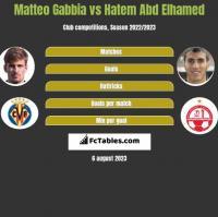 Matteo Gabbia vs Hatem Abd Elhamed h2h player stats