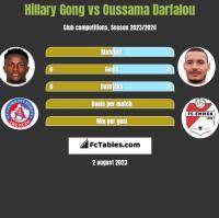 Hillary Gong vs Oussama Darfalou h2h player stats