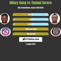 Hillary Gong vs Thulani Serero h2h player stats