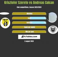 Krisztofer Szereto vs Andreas Calcan h2h player stats