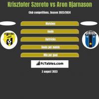 Krisztofer Szereto vs Aron Bjarnason h2h player stats