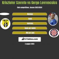 Krisztofer Szereto vs Gergo Lovrencsics h2h player stats