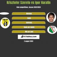 Krisztofer Szereto vs Igor Haratin h2h player stats